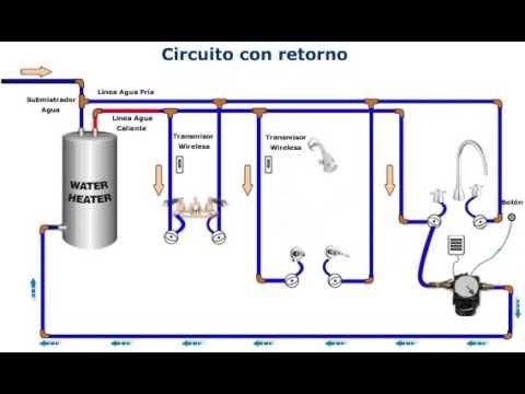 Acs con tuber a de retorno youtube - Sistemas de calefaccion para viviendas unifamiliares ...