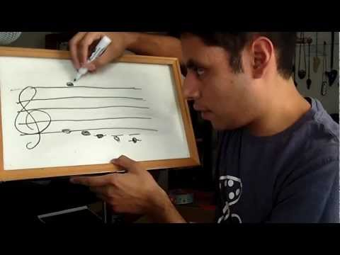 How to Read Sheet Music for Ocarina - 3