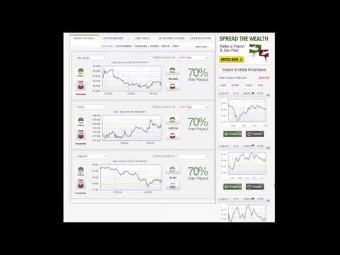 Redwood binary options reviews