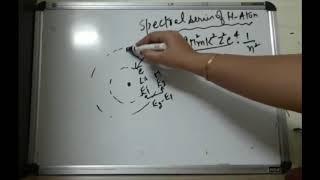 Class 11 Part 1 Bohr's Law Physics