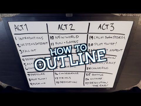 HOW TO OUTLINE | 3 act 9 block 27 chapter example