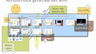 Progettazione di Applicazioni Web - lezione n. 01 del 23/11/2011