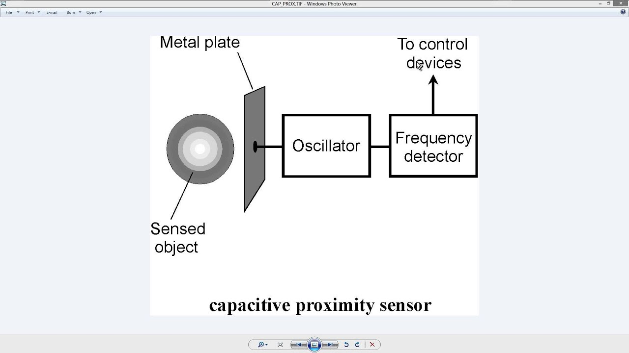 Capacitive Proximity Switch Simple Ambient Light Sensor Circuit Sensorzine Page 1 22 Sensors Are Scanned In The Same Basic Way As Touch