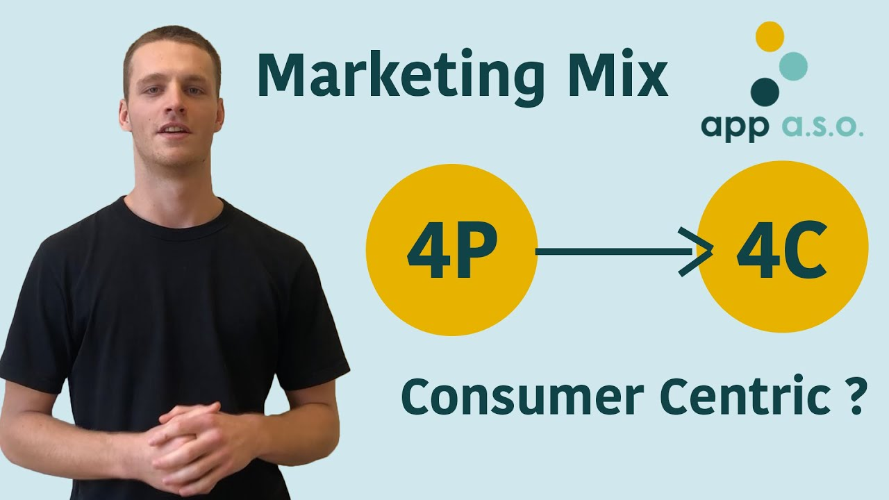 Le Mix Marketing des 4P c'est terminé... Vive les 4C !