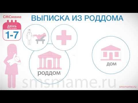 Маточное кровотечение, диагностика, симптомы и лечение