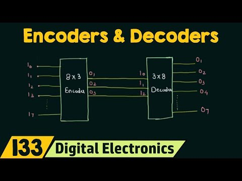 Introduction to Encoders and Decoders - YouTube on