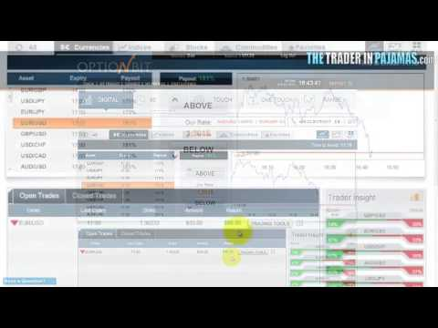 The Trader in Pajamas - How to drastically boost your trading profits
