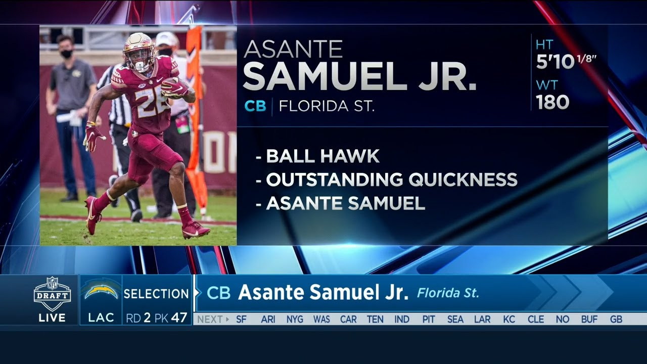 Chargers Draft CB Asante Samuel Jr. With 47th Pick