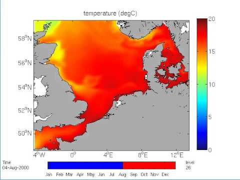 GETM-ERSEM Model Dynamics:Temperature (wmv)
