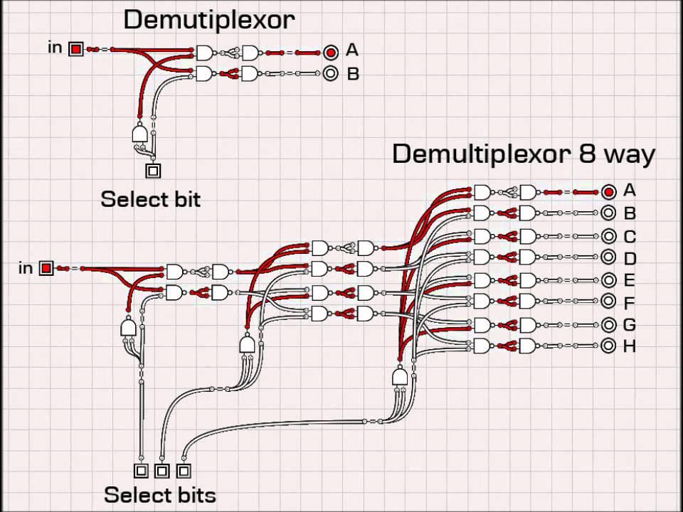 logic gates circuit examples