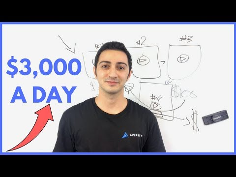 Affiliate Marketing Secrets: How to Make $3,000 a Day Using High Paying Affiliate Programs