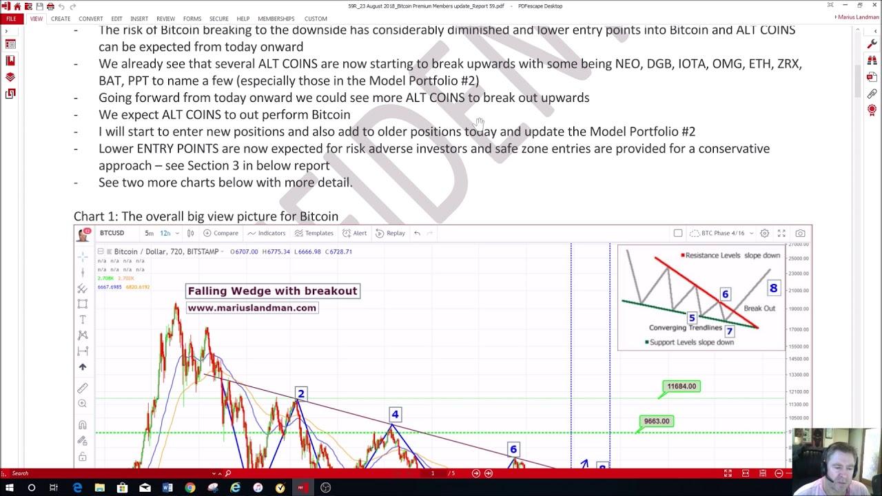28 bitcoins price ufc 171 betting