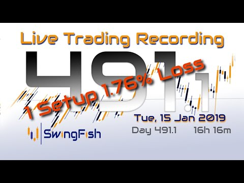live-day-trading-forex-&-cfd-[tue-15-jan-2019-|--1.76%-|-1-setup]