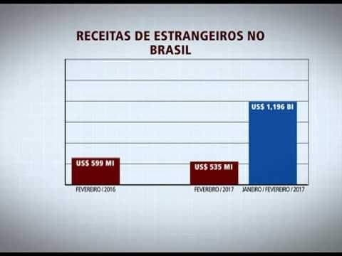 Gastos de brasileiros no exterior alcançaram US$ 1,3 bilhão em fevereiro deste ano