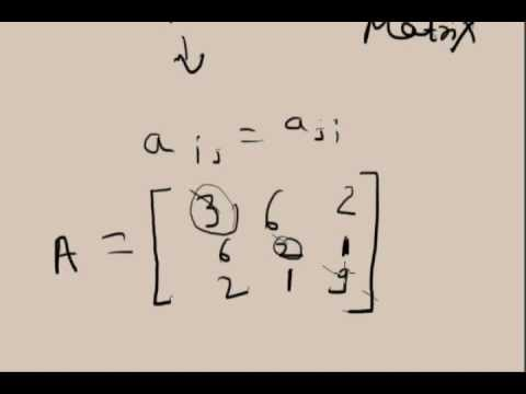 GATE - Engineering Mathematics- Matrix Algebra Introduction- course part-1