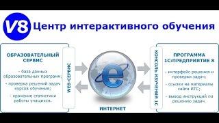 Видео презентация интерактивной технологии обучения Центра V8