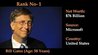 Forbes Top 100 Billionaires 2014,  Richest Man in the World 2014