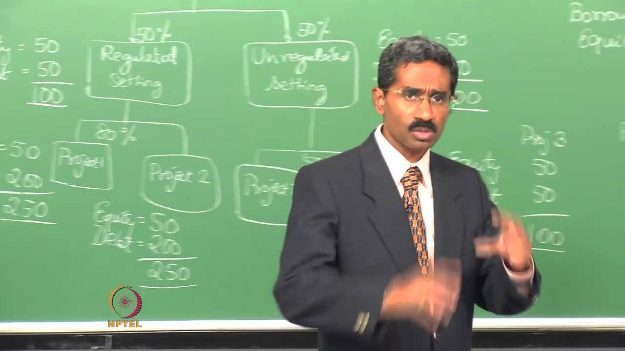 Mod-09 Lec-39 Context of infrastructure development-IV