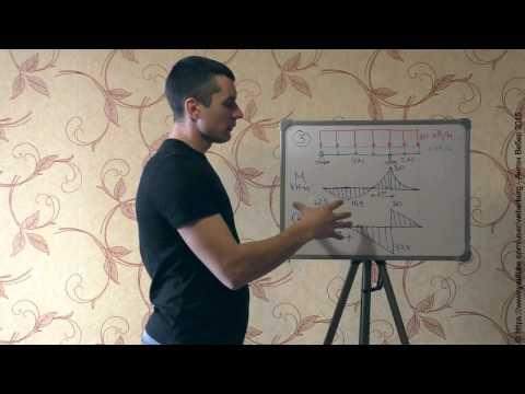 BC: Расчет консолей (балконов) и консольных балок