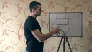 видео расчет металлических балок перекрытия калькулятор
