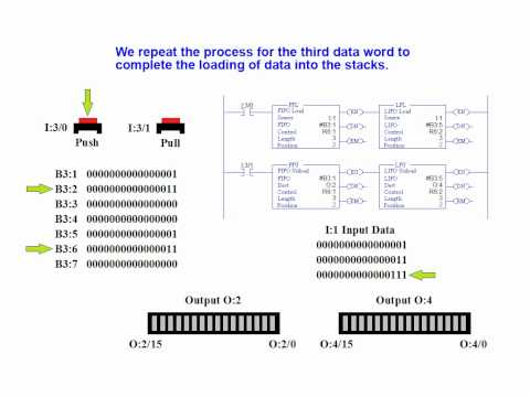 plc-data-stack-operations-using-fifo-and-lifo-load-and-unload-instructions