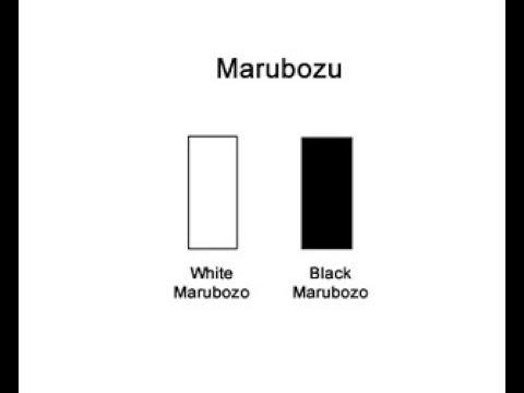 belajar-trading-forex- -cara-menggunakan-pola-candlestick-marubozu
