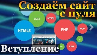 🐘 Вступительный урок: веб-разработка изнутри