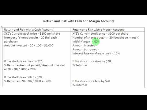Return and Risk with Margin Accounts