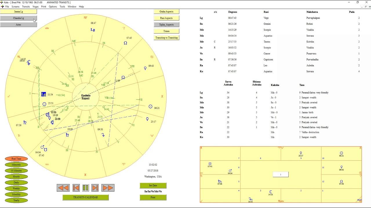 Kala Vedic Astrology Software | Vedic-Astrology net