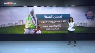 الأهداف الإنمائية للألفية.. ماذا تحقق؟
