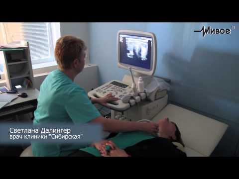 Как проходит узи щитовидки