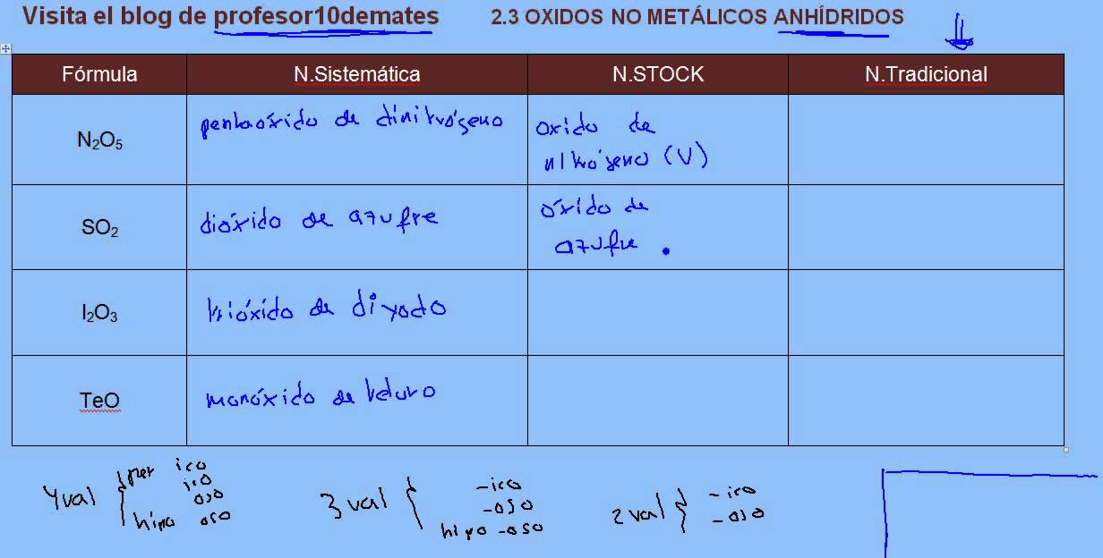 ejercicios de quimica analitica resueltos pdf