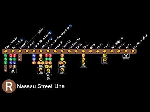 MTA New York City Transit Custom Strip Maps Slideshow - Part 4