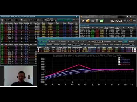Опционы стратегии. Ratio Spread на нефть Brent
