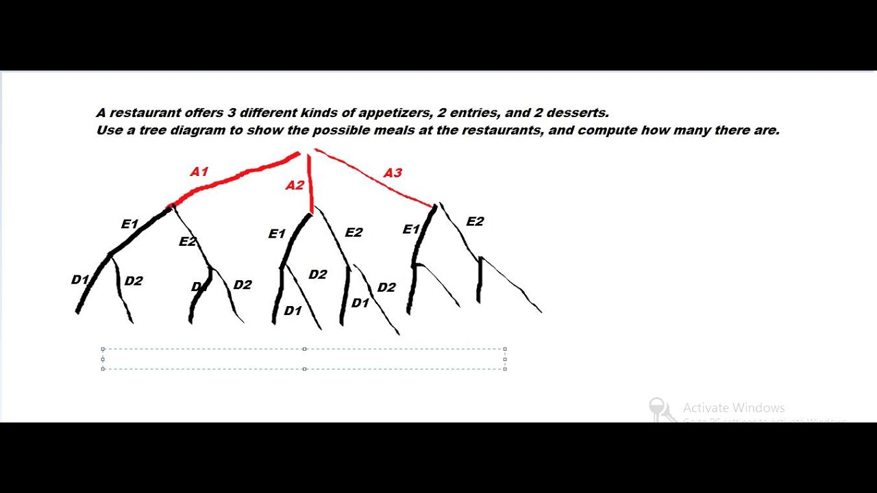 Mathematics tree diagram search for wiring diagrams using a tree to solve a counting problem in discrete math youtube rh youtube com mathematics ccuart Choice Image
