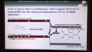 Device physics: charge transport and recombination in organic solar cells part 2