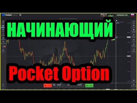 Уровень Начинающий, Pocket Option, Получил новый уровень профиля, Покет Опшн