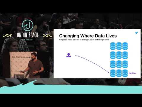 Managing 10,000 Node Storage Clusters at Twitter - Boaz Avital -JOTB17