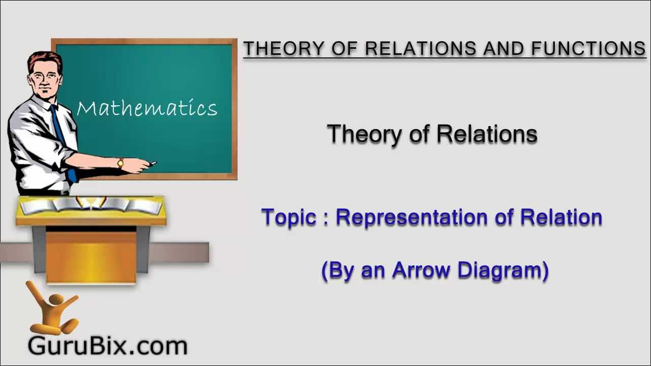 Representation of relation by an arrow diagram theory of representation of relation by an arrow diagram theory of relations math lessons ccuart Image collections