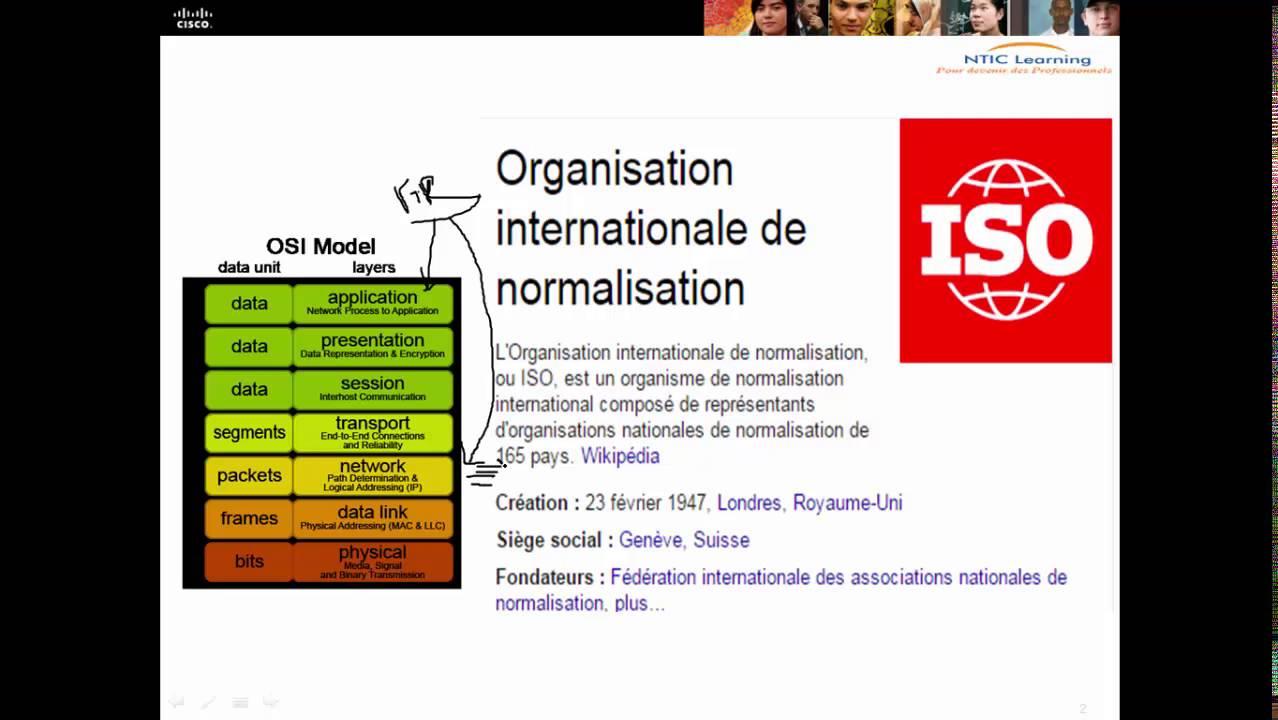 4 - introduction au standarisation ccna 200-120 darija arabe (عربي ...