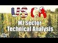 US Marijuana Stocks Technical Analysis Chart 4/13/2019 by ChartGuys.com