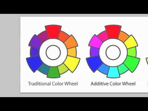 Color Wheels Tutorial W2A1 Part 1 Additive Subtractive In Photoshop