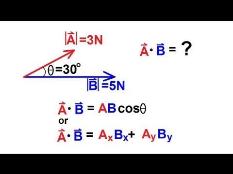 Physics - Mechanics: Vectors (13 of 21) Product Of Vectors: Dot Product: Example 1