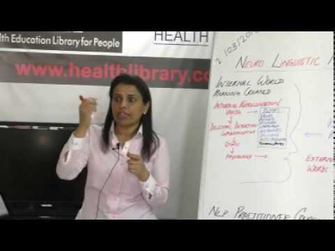 NLP - Neuro Linguistic Programming By Ms. Ritu Kabra on  Health HELP Talks
