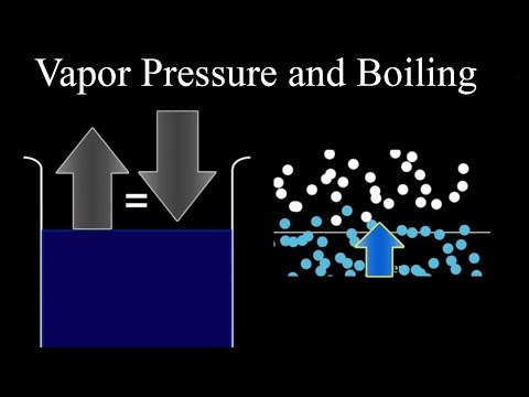 Vapor Pressure and Boiling