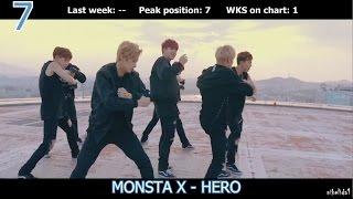 Video Korean Music Chart - Top 10 Singles (OCTOBER 7, 2015) download MP3, 3GP, MP4, WEBM, AVI, FLV November 2017