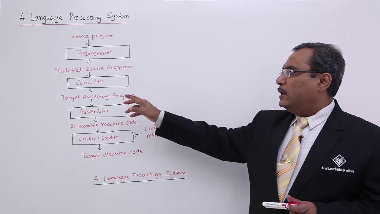 Language Processing System Youtube