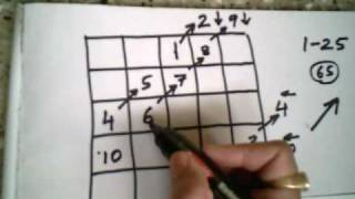 Vedic Mathematics - 5x5 magic squres - the easiest and fastest method!
