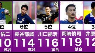 【サッカー日本代表】出場試合数ランキングTOP12 (比較、ランキング)