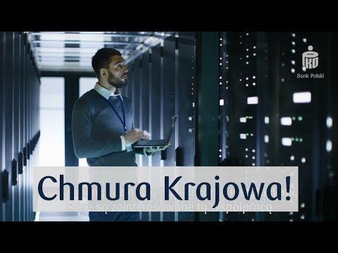 Chmura Krajowa | PKO Bank Polski